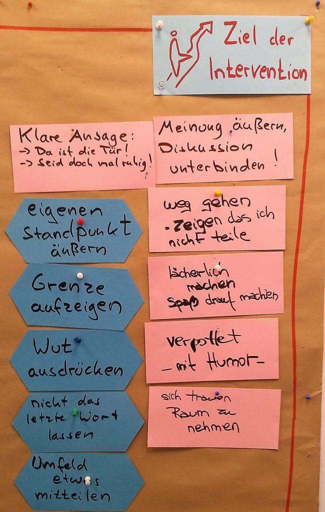 Zivilcourage Kollektiv Für Politische Bildung Berlin